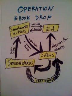 ebookdrop